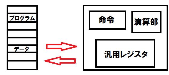 f:id:maekawa_yoshimiki_1119:20170420185501p:plain