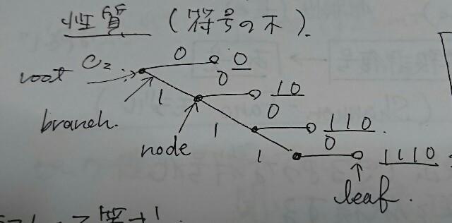 f:id:maekawa_yoshimiki_1119:20170421010428j:image