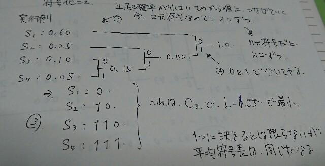 f:id:maekawa_yoshimiki_1119:20170421010456j:image