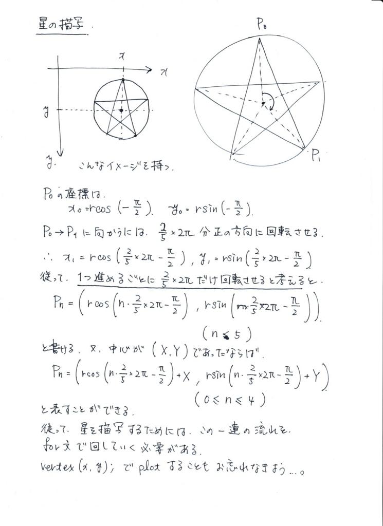 f:id:maekawa_yoshimiki_1119:20170422191211j:plain