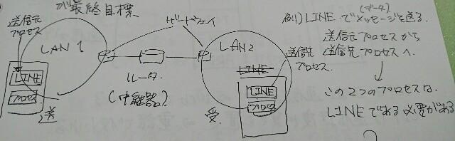 f:id:maekawa_yoshimiki_1119:20170428151734j:image