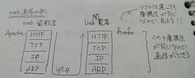 f:id:maekawa_yoshimiki_1119:20170428151743j:image