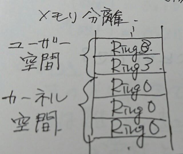 f:id:maekawa_yoshimiki_1119:20170428161537j:image