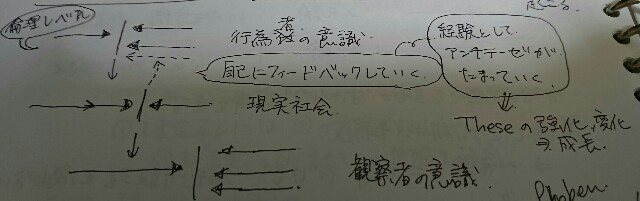 f:id:maekawa_yoshimiki_1119:20170507003224j:image