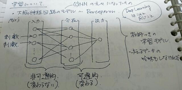 f:id:maekawa_yoshimiki_1119:20170516004801j:image