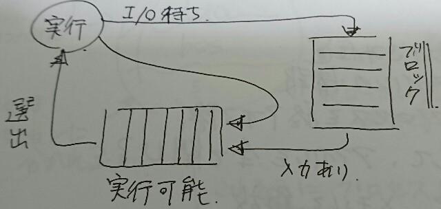 f:id:maekawa_yoshimiki_1119:20170524013040j:plain