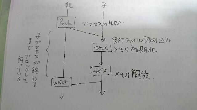f:id:maekawa_yoshimiki_1119:20170524013245j:plain