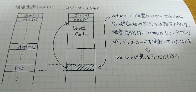 f:id:maekawa_yoshimiki_1119:20170524013429j:plain