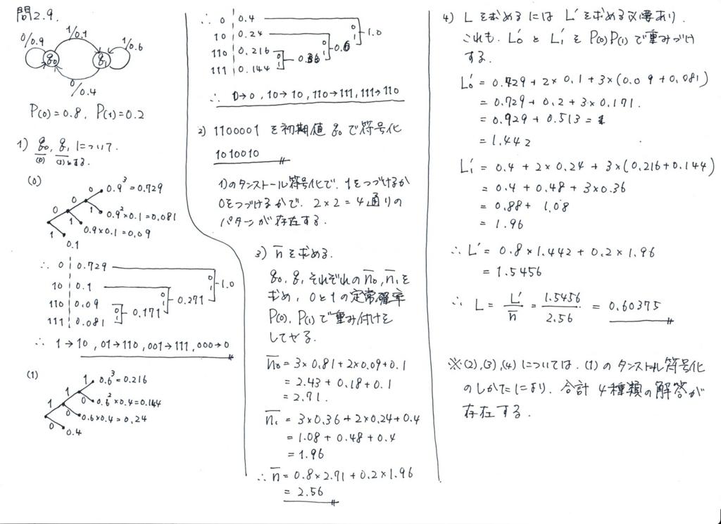 f:id:maekawa_yoshimiki_1119:20170524221405j:plain