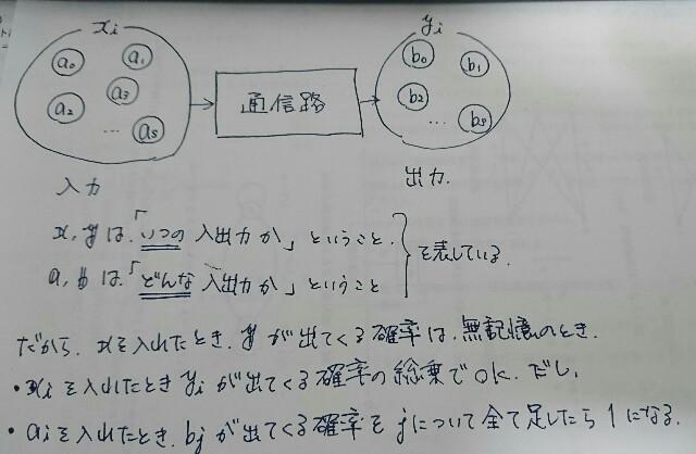 f:id:maekawa_yoshimiki_1119:20170624163109j:plain
