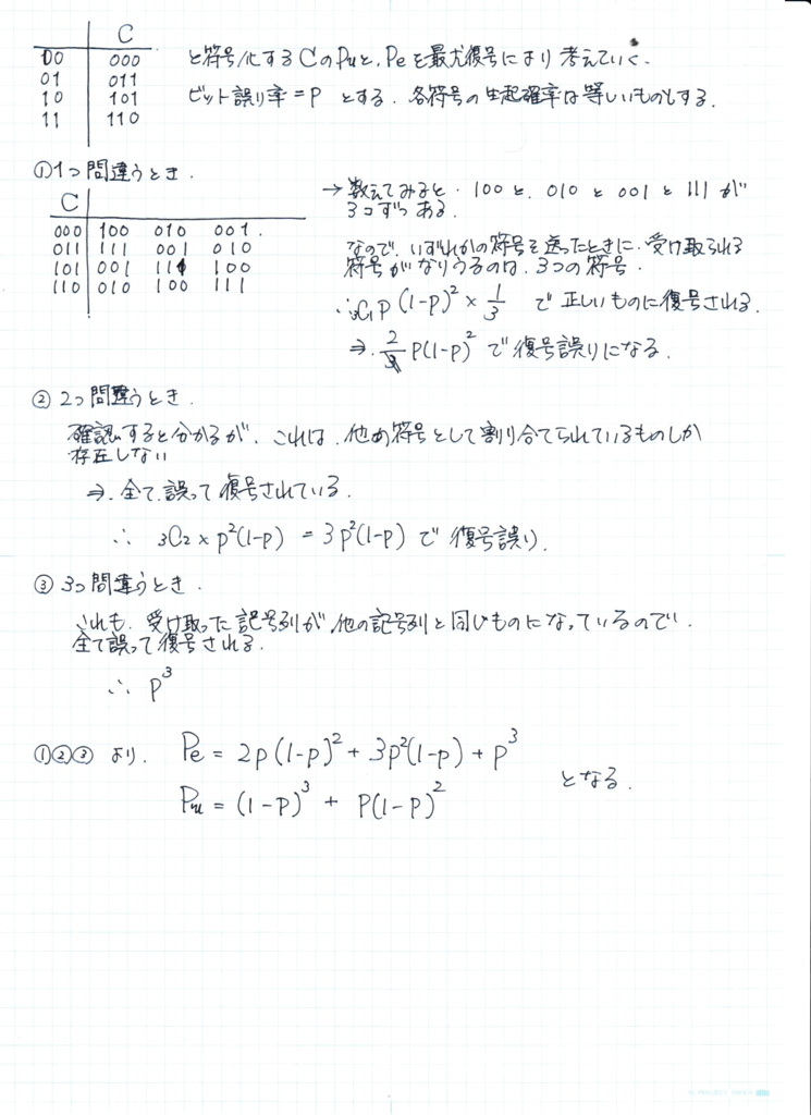 f:id:maekawa_yoshimiki_1119:20170704000421p:plain