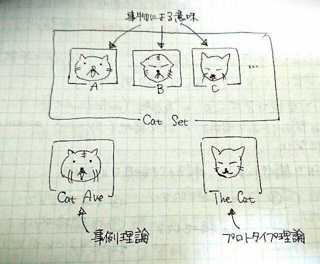 f:id:maekawa_yoshimiki_1119:20171102022810j:plain:h400