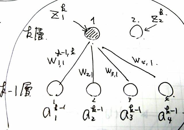 f:id:maekawa_yoshimiki_1119:20171201200958j:plain:h200