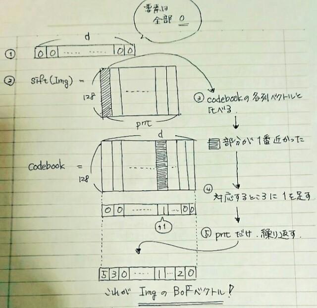 f:id:maekawa_yoshimiki_1119:20180201020246j:plain:w700