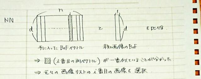 f:id:maekawa_yoshimiki_1119:20180201205335j:plain:w700