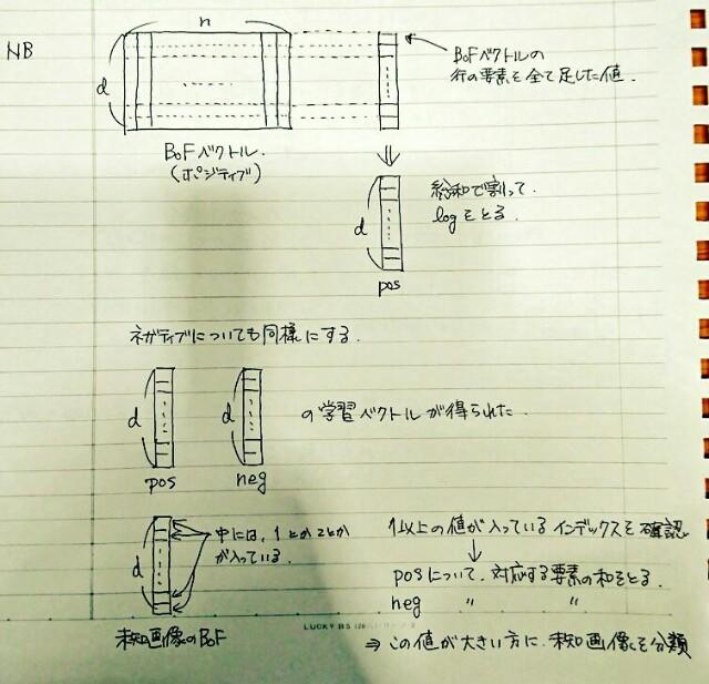 f:id:maekawa_yoshimiki_1119:20180201205336j:plain:w700