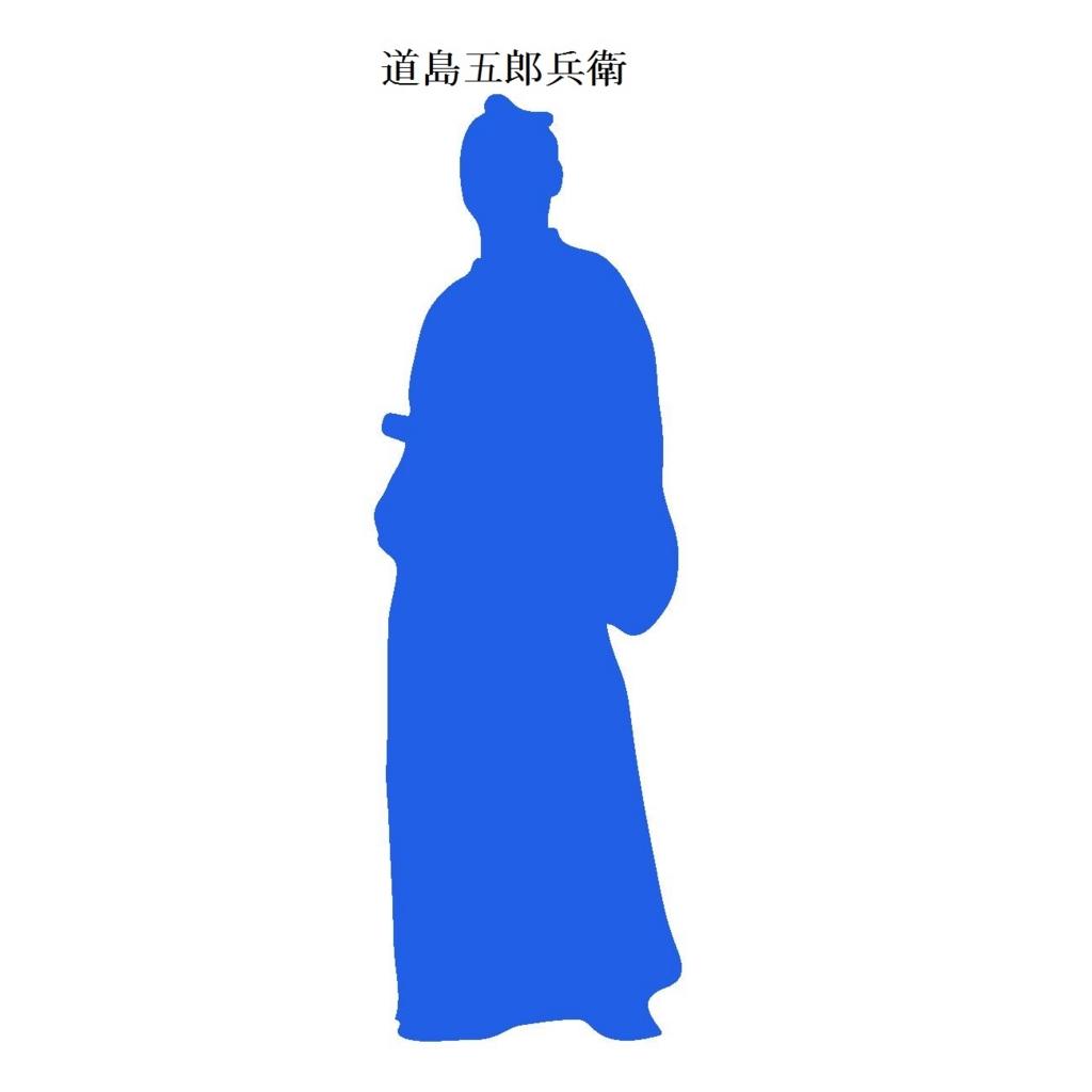 道島五郎兵衛