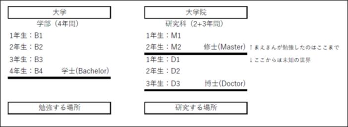 f:id:maekinblog:20210101234614p:plain