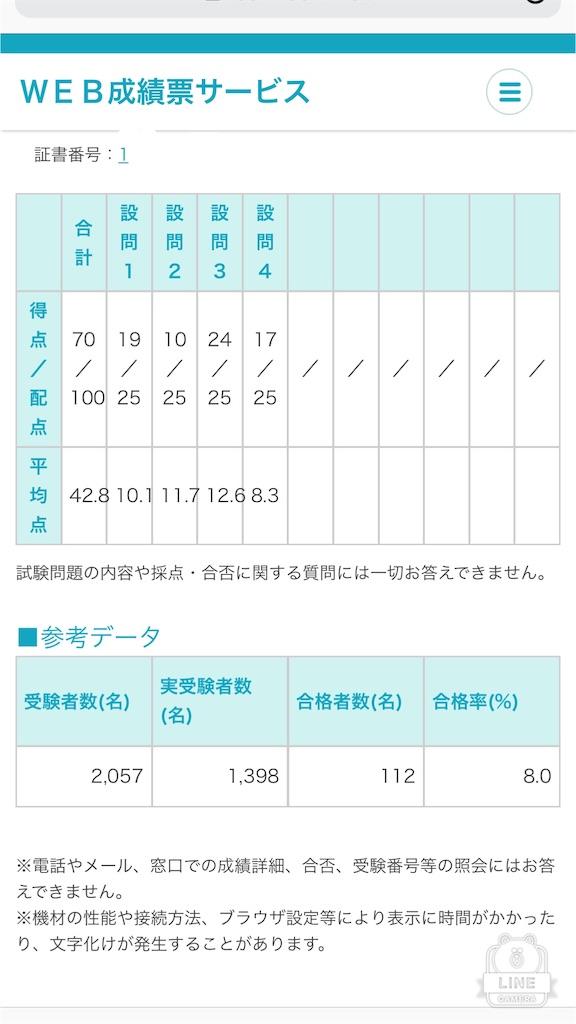 f:id:maeko88828195:20190114095822j:image