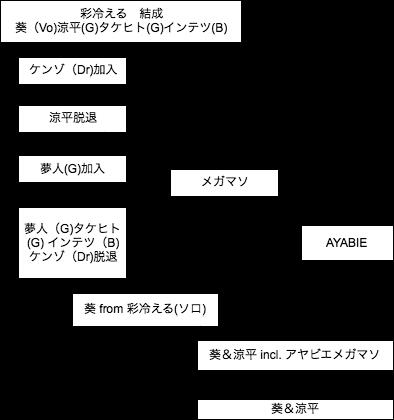 f:id:maemuki:20170829222107p:plain