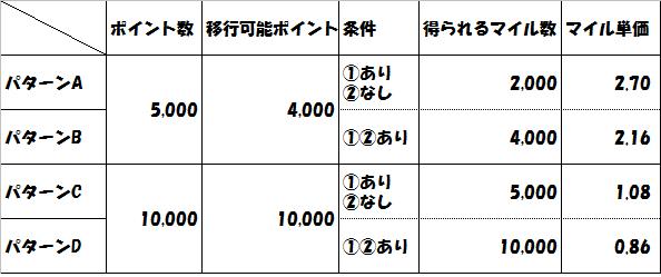 f:id:maeviro:20160928000200p:plain