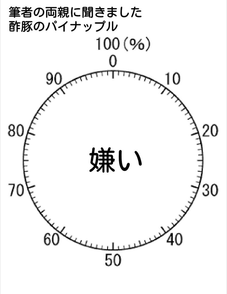f:id:maeyan8181:20180517172052j:plain