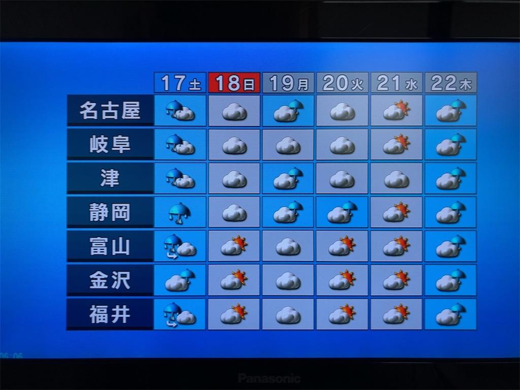 f:id:maeyuzumikan:20201016063341j:image
