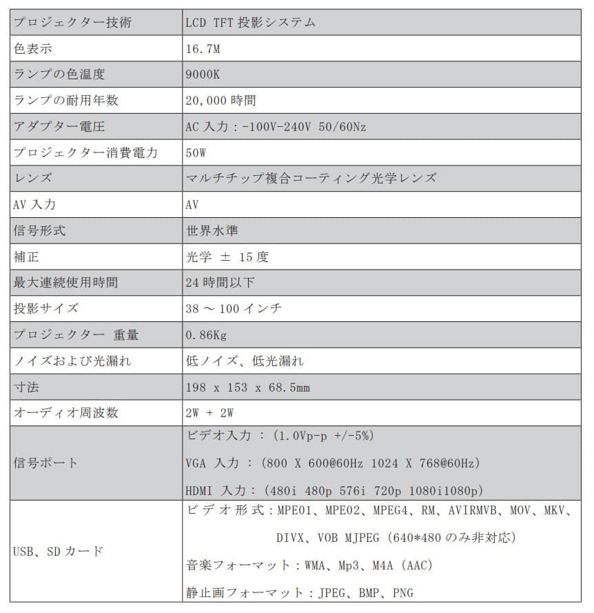 f:id:mafukuda3:20191022152221j:plain