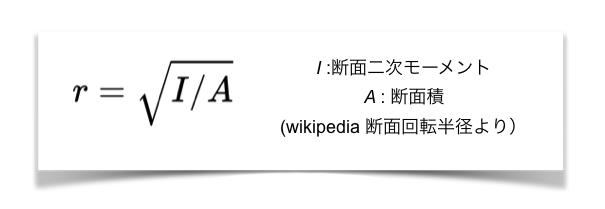 f:id:magattaca:20201230183314p:plain