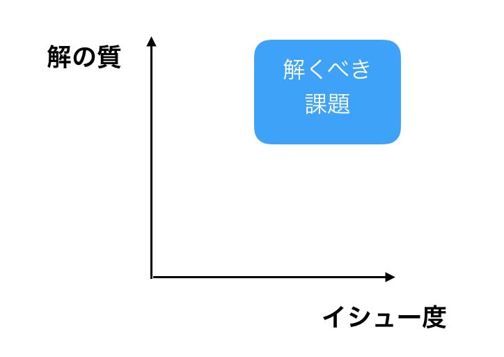 f:id:magattaca:20210101232825p:plain