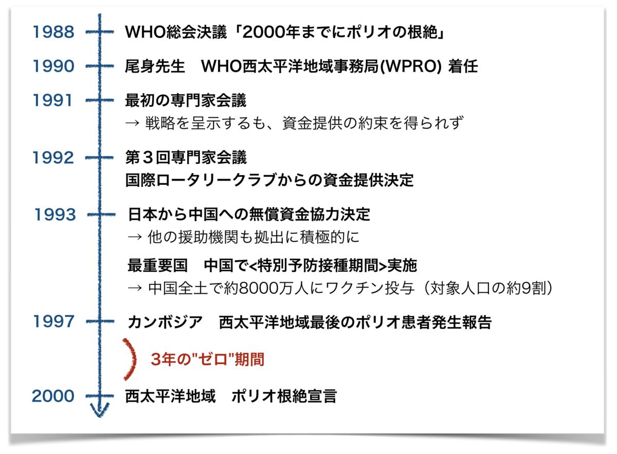 f:id:magattaca:20210101233501p:plain