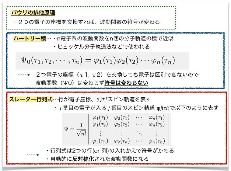 f:id:magattaca:20210117225851p:plain