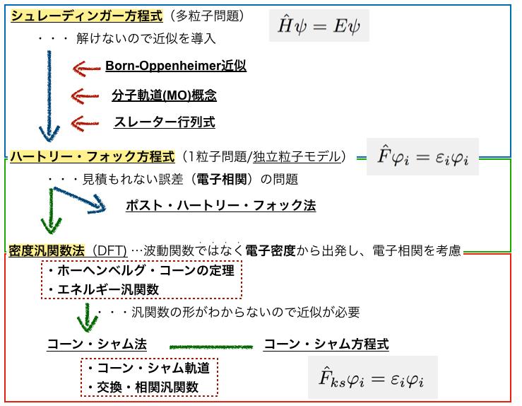 f:id:magattaca:20210123012656p:plain