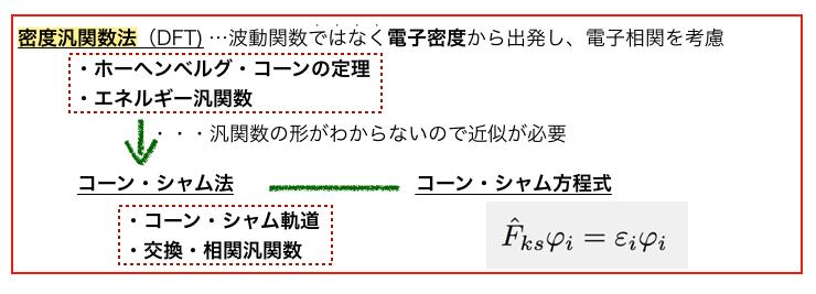 f:id:magattaca:20210123013602p:plain