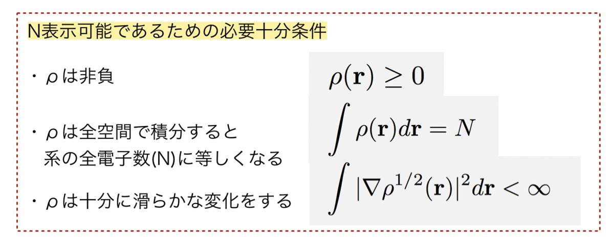 f:id:magattaca:20210124134926p:plain