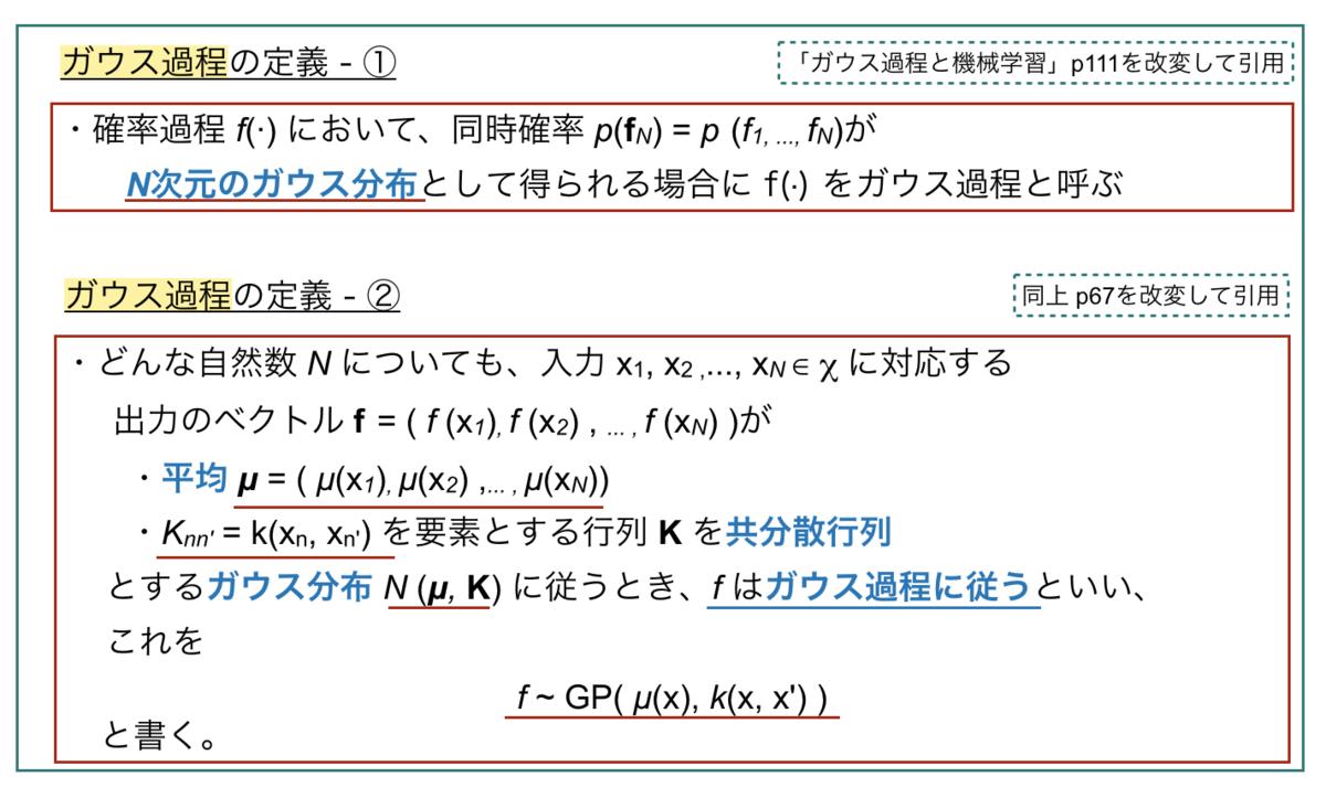 f:id:magattaca:20210214233644p:plain