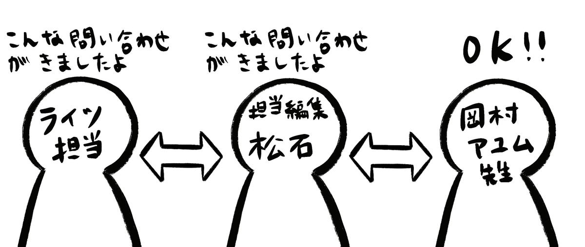 f:id:magcomi:20200616135640j:plain