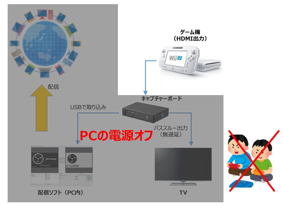 f:id:magihara:20170401191443p:plain:w500