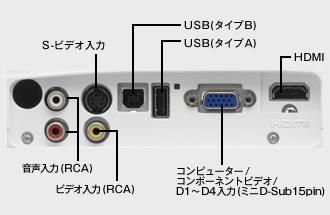 f:id:magihara:20180606010415j:plain:w400