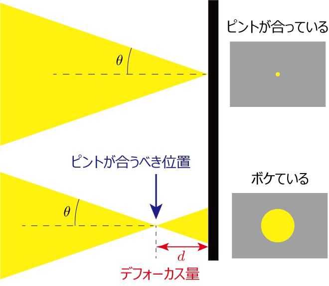 f:id:magihara:20191103175407p:plain:w300