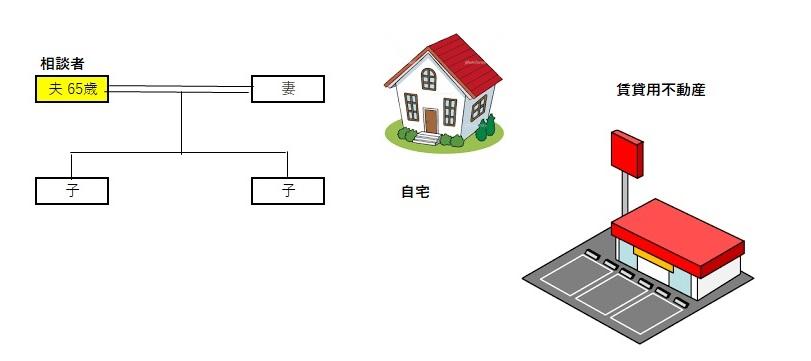 f:id:magonote0101:20200216140748j:plain