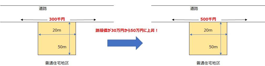 f:id:magonote0101:20200221092715j:plain