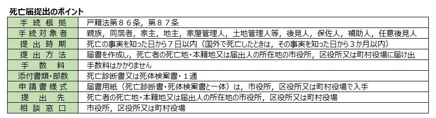 f:id:magonote0101:20200221192036j:plain