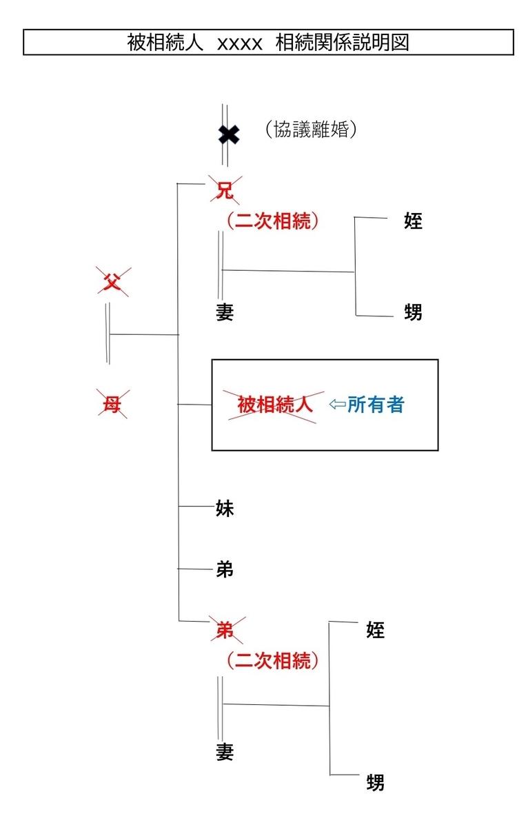 f:id:magonote0101:20200418100452j:plain