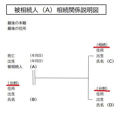 f:id:magonote0101:20200505121708j:plain