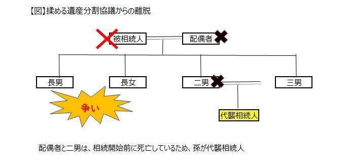 f:id:magonote0101:20200804143224j:plain