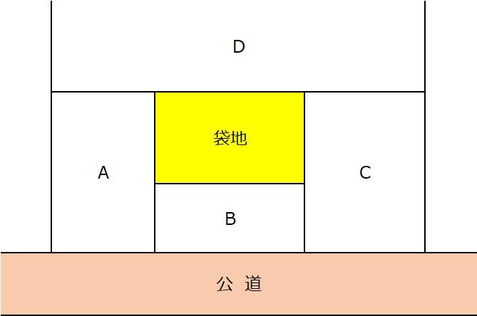 f:id:magonote0101:20200814140633j:plain