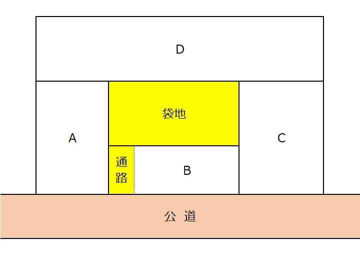 f:id:magonote0101:20200814140748j:plain
