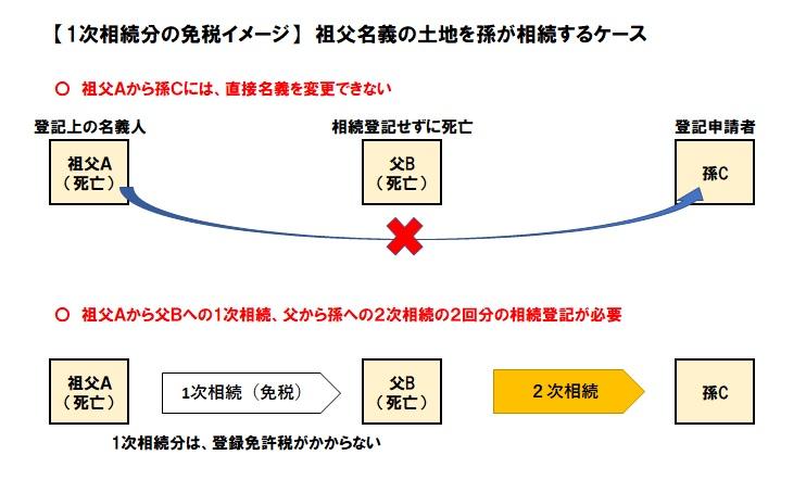 f:id:magonote0101:20201117124803j:plain