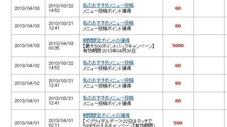 f:id:maguro1958:20130408162504j:plain